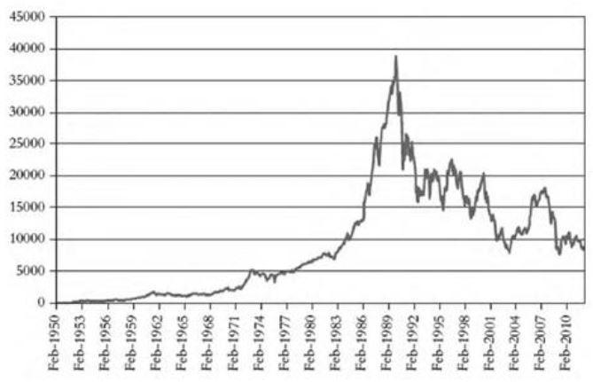 Hình 1.1 Bong bóng thị trường chứng khoán - Giao Dịch Lớn - The Big Trade - Peter Pham